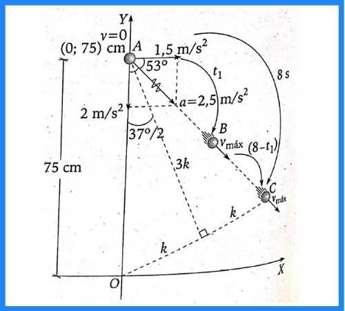 MRUV pregunta 7 imagen 1