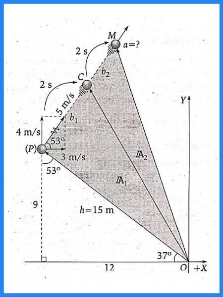 MRUV pregunta 8 imagen 1