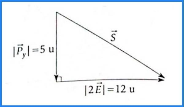 analisis vectorial pregunta 19 imagen 3