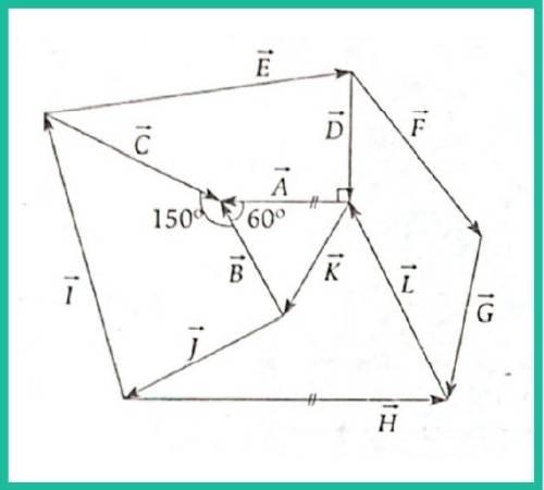 analisis vectorial pregunta 20