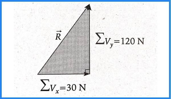 analisis vectorial pregunta 5 imagen 3