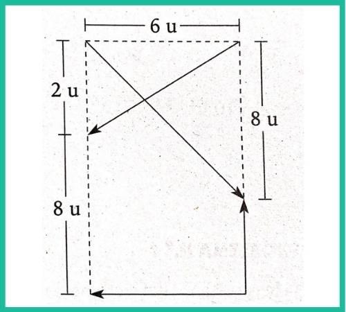 analisis vectorial pregunta 7 imagen 1