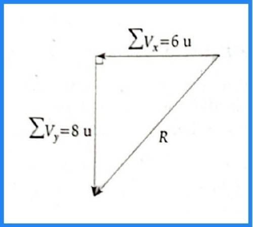 analisis vectorial pregunta 7 imagen 3