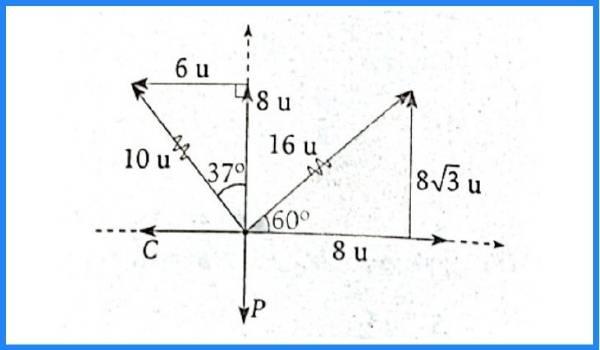 analisis vectorial pregunta 8 imagen 2