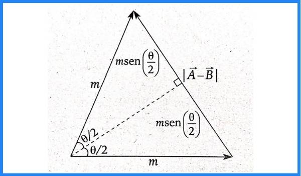 analisis vectorial pregunta imagen 2