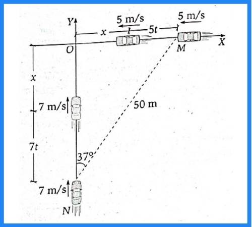 cinematica pregunta 13 imagen 2