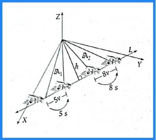 cinematica pregunta 14 imagen 2