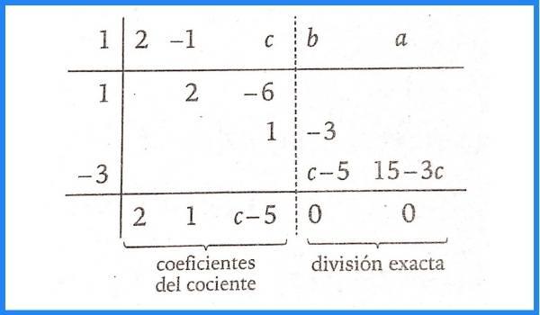 division algebraica de polinomios prob 15