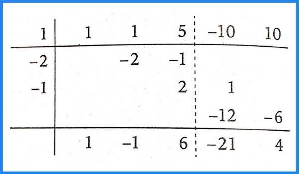 division algebraica de polinomios metodo de horner