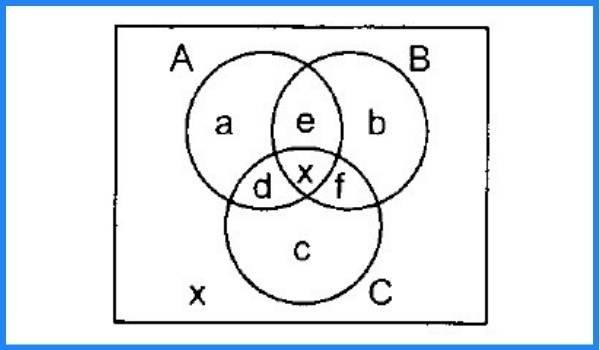 teoria de conjuntos ejercicios