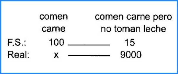 teoria de conjuntos ejercicios pregunta 18