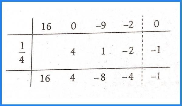 problema 10 division algebraica de polinomios metodo de reuffini