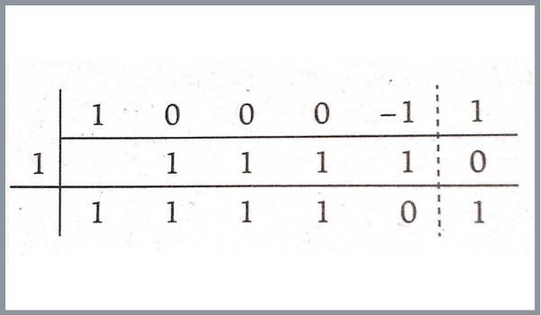 problema 6 division algebraica de polinomios