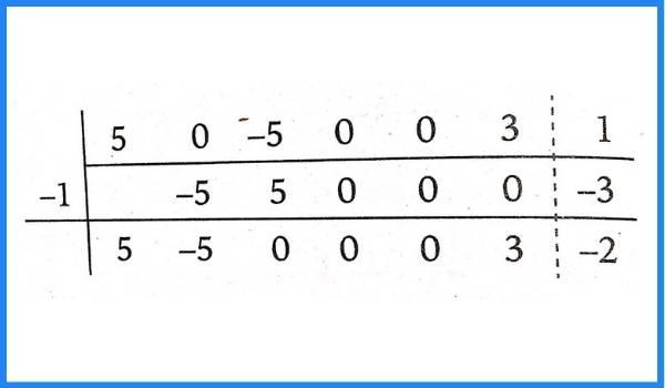 problema 7 metodo de ruffini division de polinomios