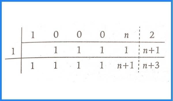 problema 9 division algebraica de polinomios