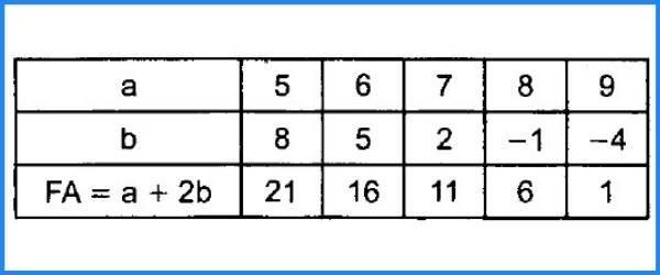 segmentos cuadro de tabulacion