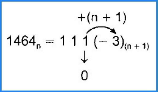 sistemas de numeracion ejemplos