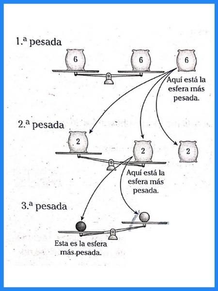 situaciones logicas pregunta 12 imagen 1