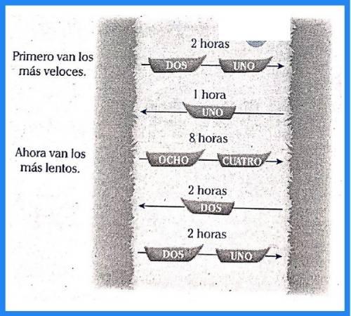 situaciones logicas pregunta 13 imagen 1