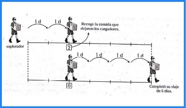 situaciones logicas pregunta 15 imagen 3