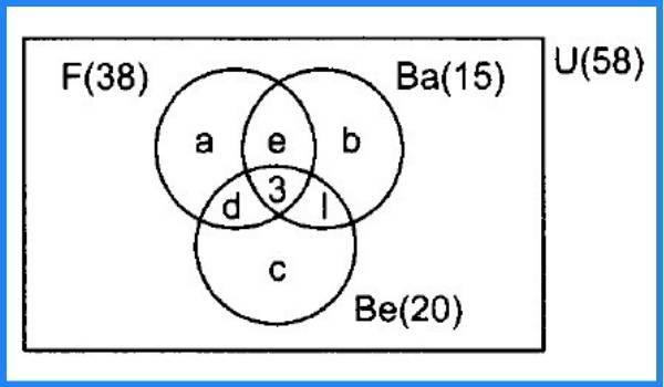 teoria de conjuntos ejercicio 20