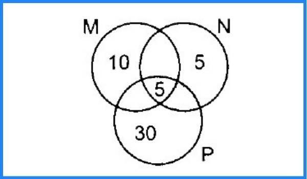 teoria de conjuntos ejercicios pregunta 15