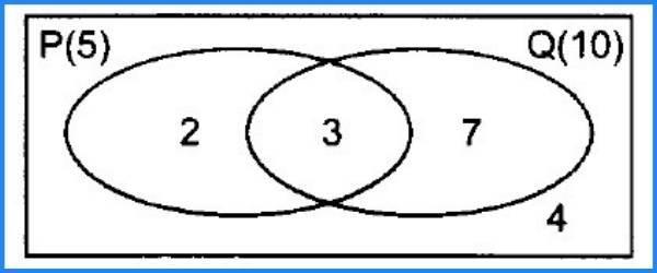 teoria de conjuntos ejercicios pregunta 7