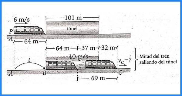 MRUV pregunta 13