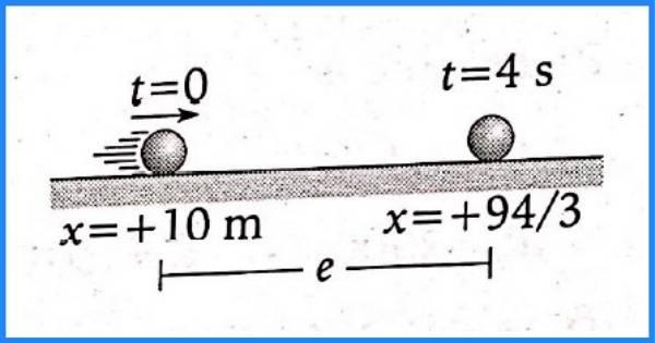MRUV pregunta 16